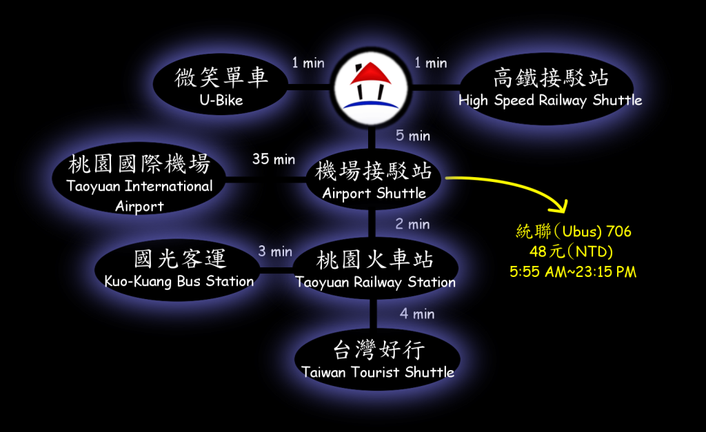 More about Ours Hostel @ Taoyuan Airport